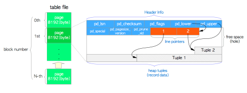 postgres_tables